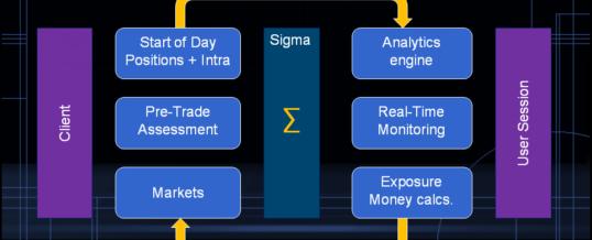 Sigma Server API